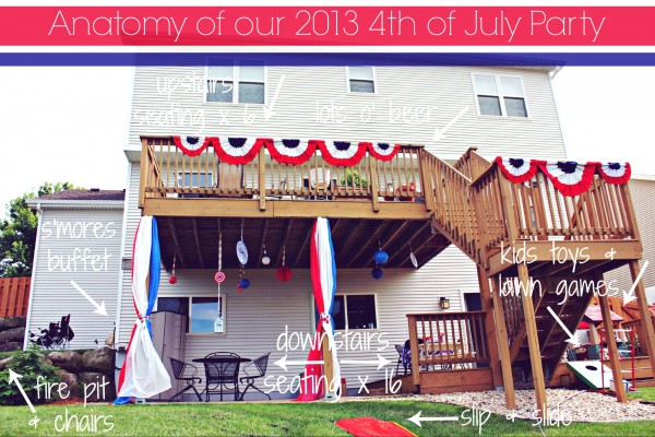 Anatomy of our 4th of July party | www.allthingsgd.com