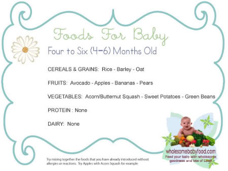 Introducing Baby Food At  Months